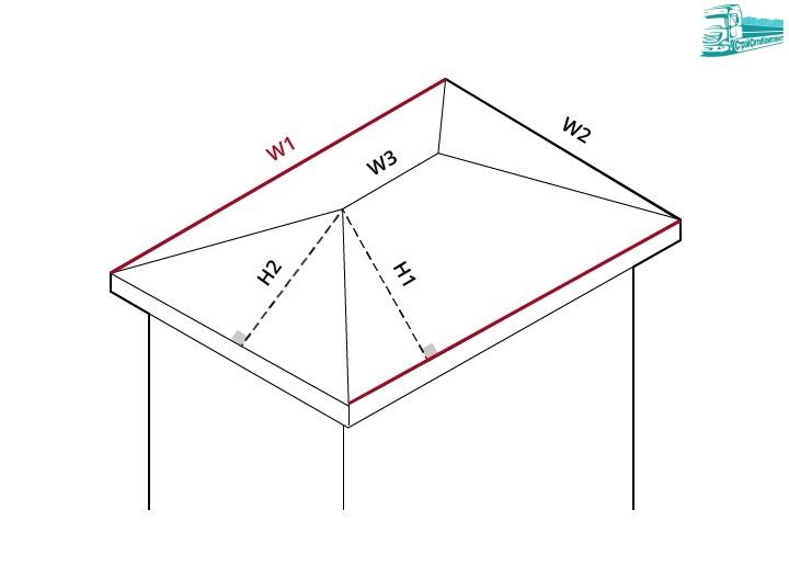 площадь кровли четырехскатной крыши калькулятор